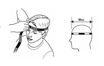 Skizze zur Messung der Helmgröße